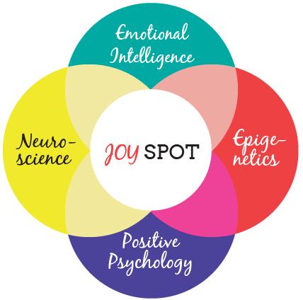 joy-spot-amanda-gore